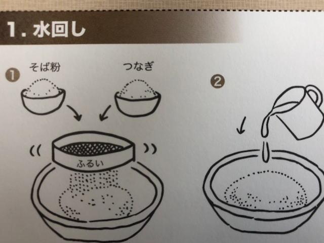 本格手打ち蕎麦の打ち方の冊子の内容